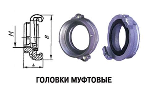 головка муфтовая гм-50 фото